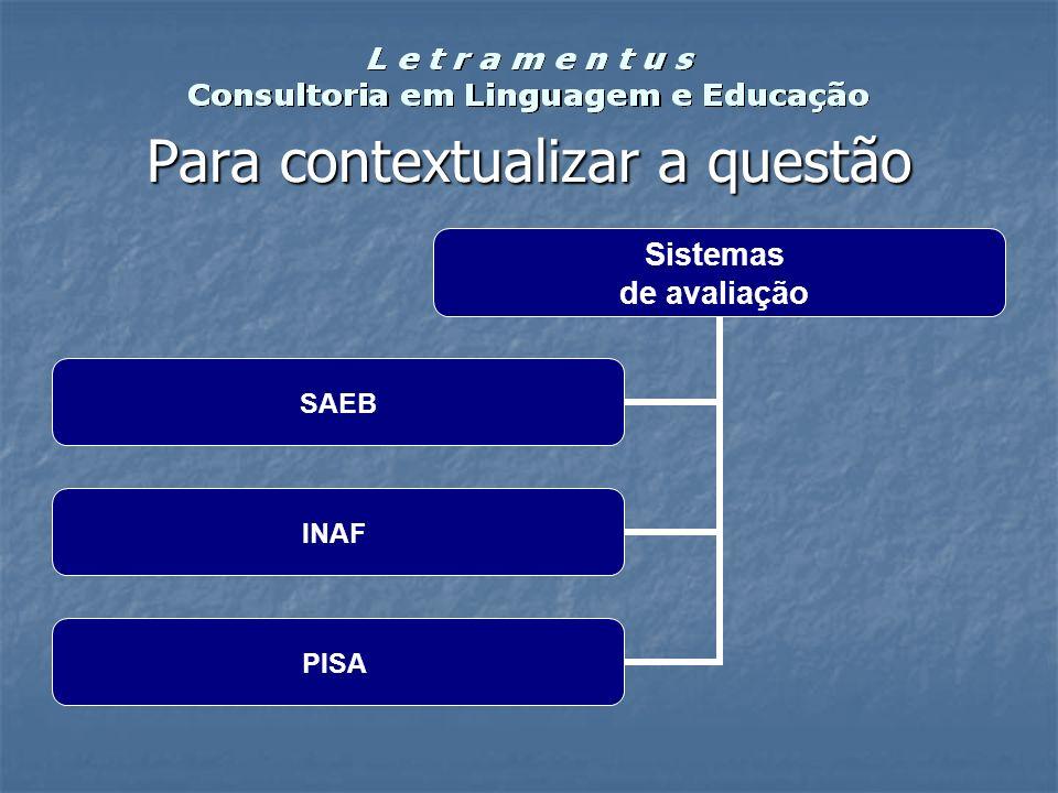 Para contextualizar a questão Para contextualizar a questão Sistemas de avaliação SAEB INAF PISA