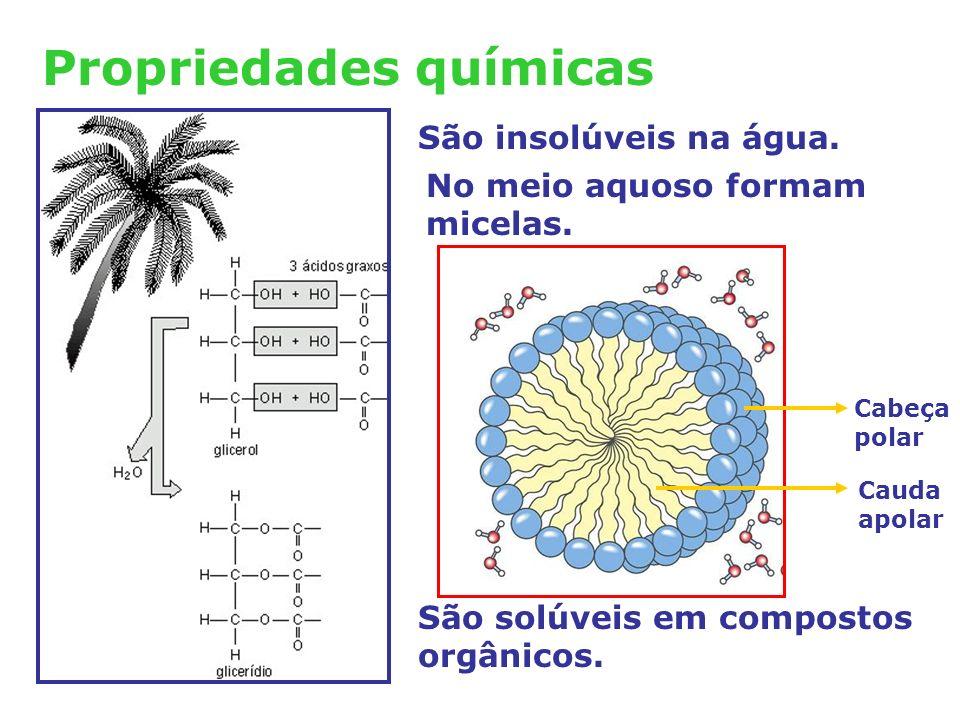Propriedades químicas São insolúveis na água.São solúveis em compostos orgânicos.