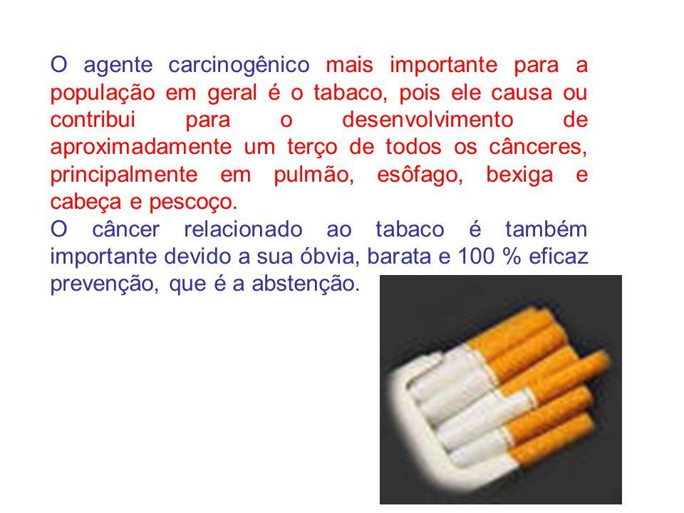 O agente carcinogênico mais importante para a população em geral é o tabaco, pois ele causa ou contribui para o desenvolvimento de aproximadamente um terço de todos os cânceres, principalmente em pulmão, esôfago, bexiga e cabeça e pescoço.