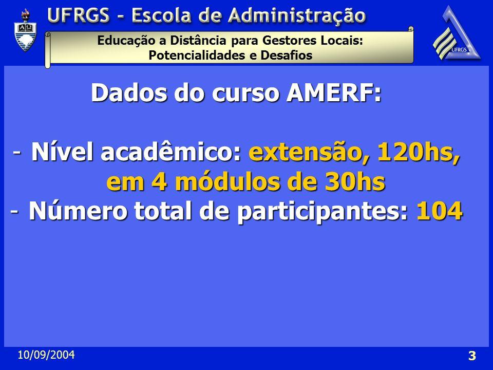 Educação a Distância para Gestores Locais: Potencialidades e Desafios 10/09/2004 3 Dados do curso AMERF: -Nível acadêmico: extensão, 120hs, em 4 módul