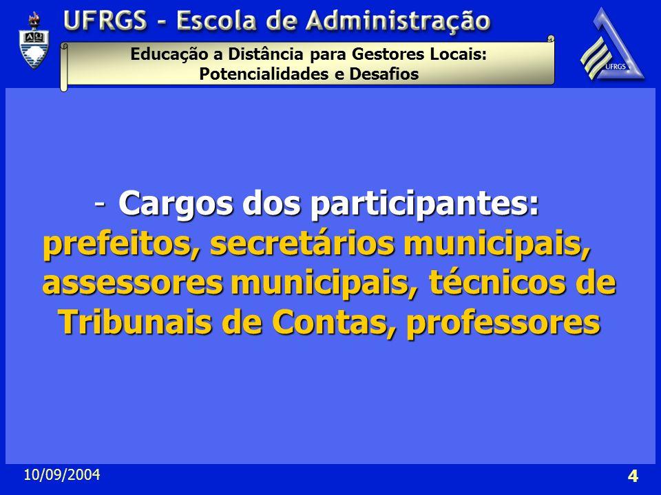 Educação a Distância para Gestores Locais: Potencialidades e Desafios 10/09/2004 4 -Cargos dos participantes: prefeitos, secretários municipais, asses