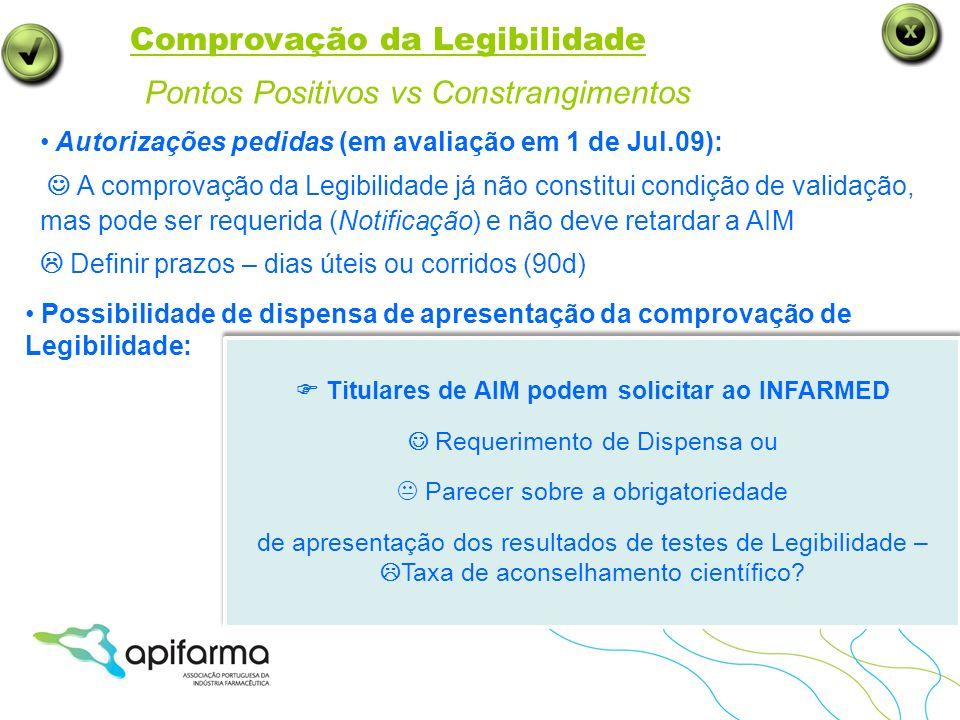 Comprovação da Legibilidade Pontos Positivos vs Constrangimentos Autorizações pedidas (em avaliação em 1 de Jul.09): A comprovação da Legibilidade já