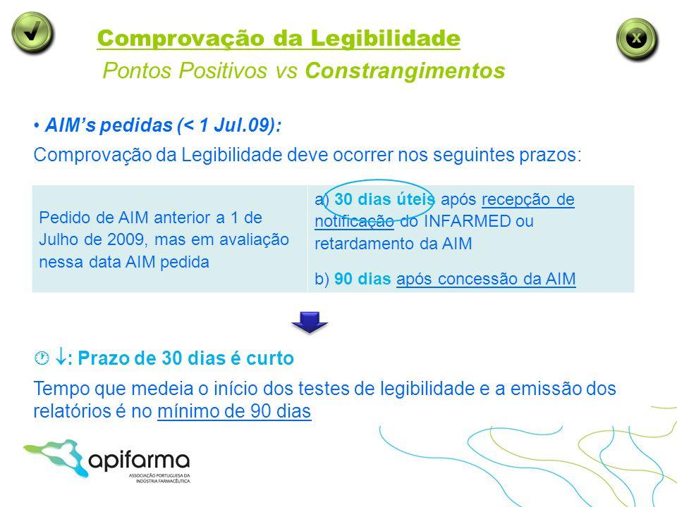 Comprovação da Legibilidade AIMs pedidas (< 1 Jul.09): Comprovação da Legibilidade deve ocorrer nos seguintes prazos: Pedido de AIM anterior a 1 de Ju