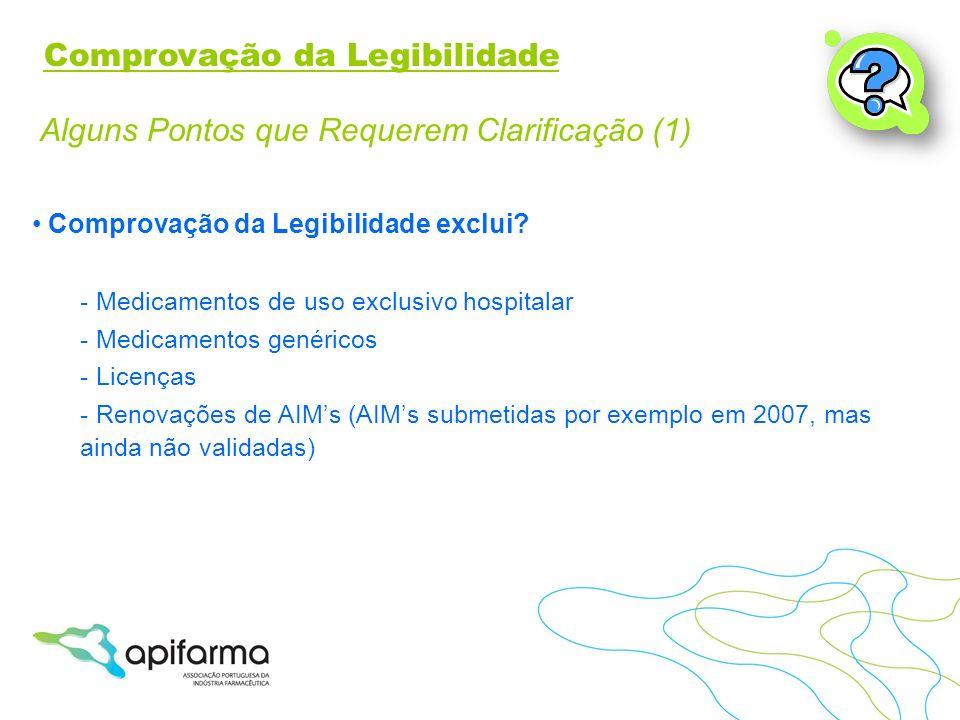 Comprovação da Legibilidade Alguns Pontos que Requerem Clarificação (1) Comprovação da Legibilidade exclui? - Medicamentos de uso exclusivo hospitalar