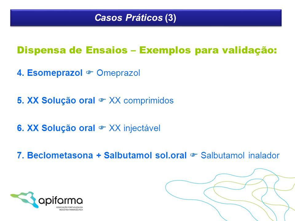 Dispensa de Ensaios – Exemplos para validação: 4. Esomeprazol Omeprazol 5. XX Solução oral XX comprimidos 6. XX Solução oral XX injectável 7. Beclomet