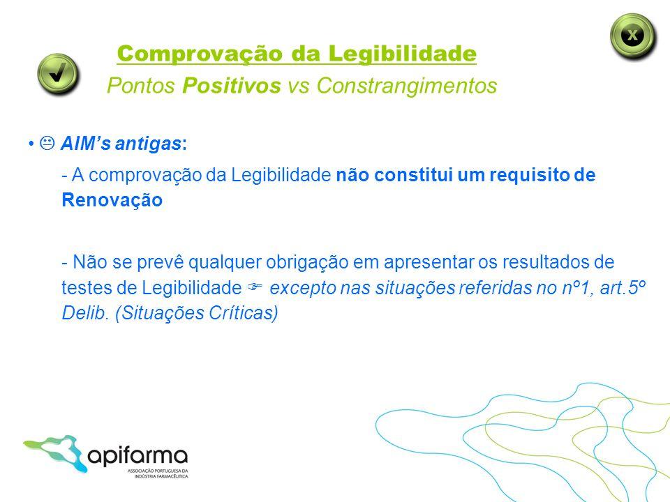 Comprovação da Legibilidade AIMs antigas: Apresentação dos resultados de testes de Legibilidade situações referidas no nº1, art.5º Delib.