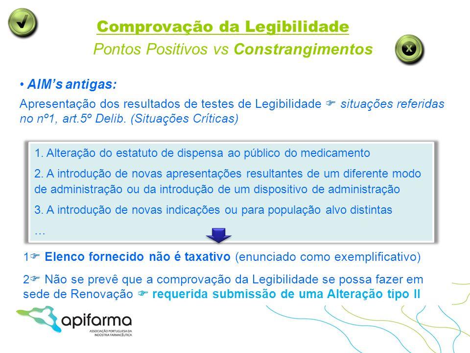Comprovação da Legibilidade Pontos Positivos vs Constrangimentos Autorizações pedidas (em avaliação em 1 de Jul.09): A comprovação da Legibilidade já não constitui condição de validação, mas pode ser requerida (Notificação) e não deve retardar a AIM Definir prazos – dias úteis ou corridos (90d) Possibilidade de dispensa de apresentação da comprovação de Legibilidade: Titulares de AIM podem solicitar ao INFARMED Requerimento de Dispensa ou Parecer sobre a obrigatoriedade de apresentação dos resultados de testes de Legibilidade – Taxa de aconselhamento científico.