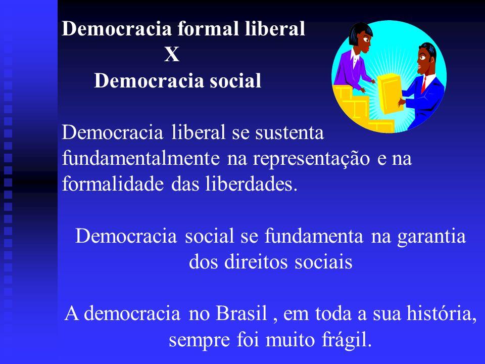 Democracia formal liberal X Democracia social Democracia liberal se sustenta fundamentalmente na representação e na formalidade das liberdades.