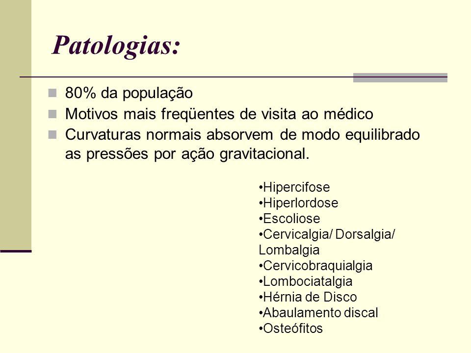 Patologias: Hipercifose: Aumento excessivo da curvatura posterior; Hiperlordose: Aumento excessivo da curvatura anterior, pode ocorrer nas vértebras cervicais ou nas lombares;