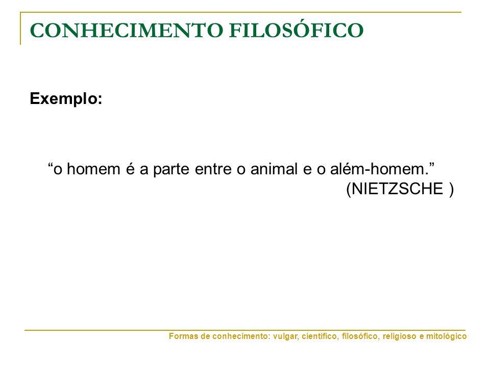 CONHECIMENTO FILOSÓFICO Exemplo: o homem é a parte entre o animal e o além-homem. (NIETZSCHE ) Formas de conhecimento: vulgar, científico, filosófico,