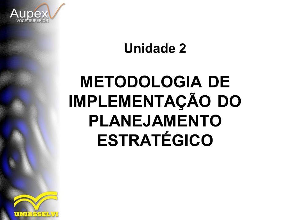Unidade 2 METODOLOGIA DE IMPLEMENTAÇÃO DO PLANEJAMENTO ESTRATÉGICO