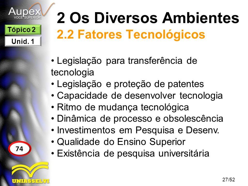 2 Os Diversos Ambientes 2.2 Fatores Tecnológicos Legislação para transferência de tecnologia Legislação e proteção de patentes Capacidade de desenvolv