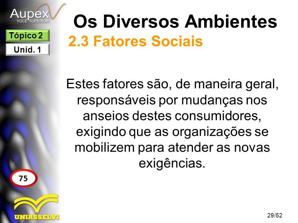 Os Diversos Ambientes 2.3 Fatores Sociais Estes fatores são, de maneira geral, responsáveis por mudanças nos anseios destes consumidores, exigindo que
