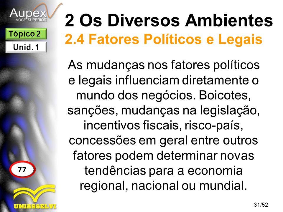2 Os Diversos Ambientes 2.4 Fatores Políticos e Legais As mudanças nos fatores políticos e legais influenciam diretamente o mundo dos negócios. Boicot