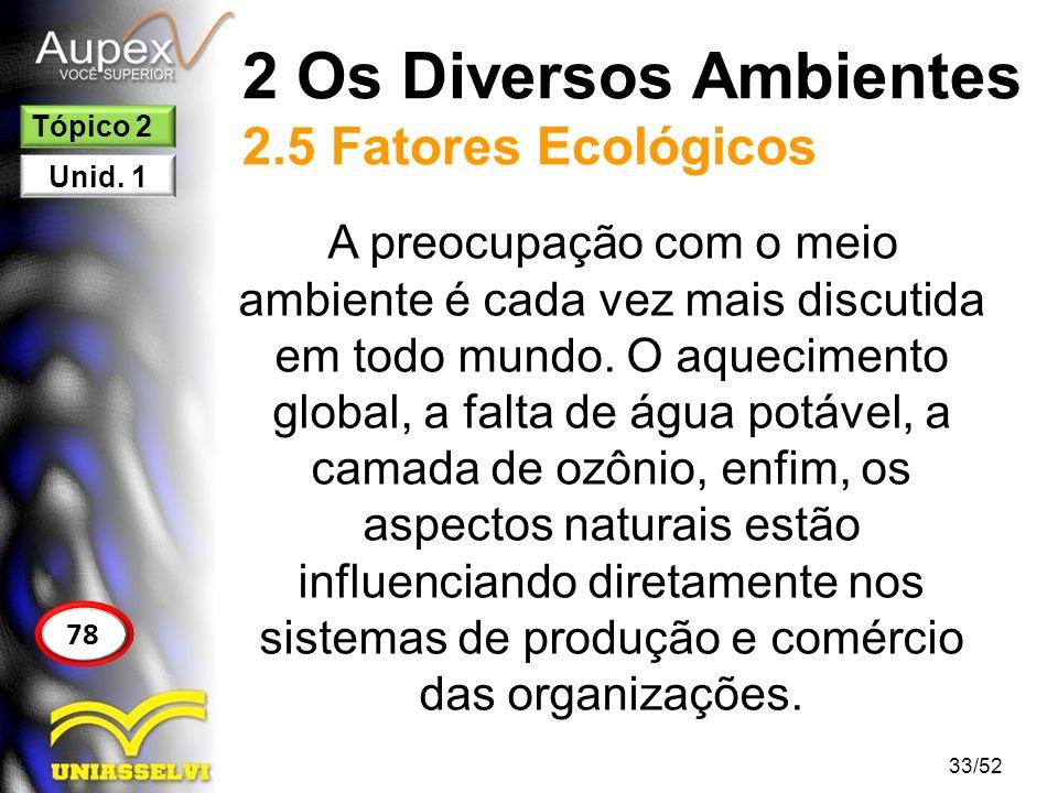 2 Os Diversos Ambientes 2.5 Fatores Ecológicos A preocupação com o meio ambiente é cada vez mais discutida em todo mundo. O aquecimento global, a falt