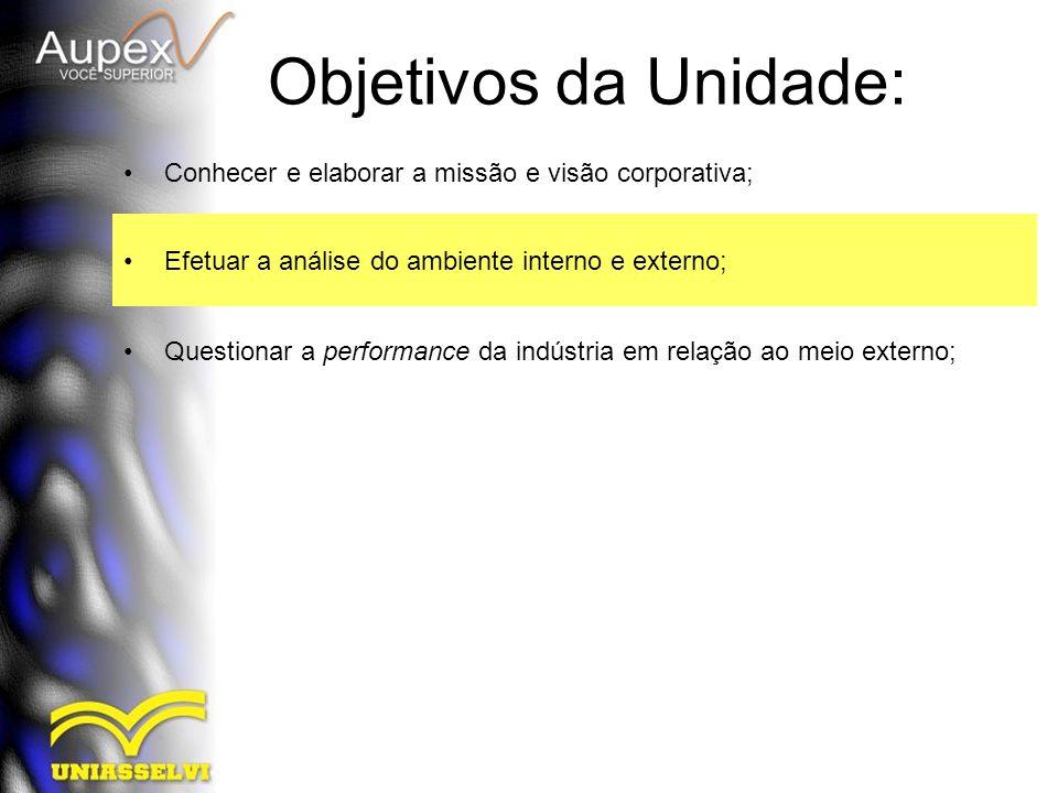 Objetivos da Unidade: Conhecer e elaborar a missão e visão corporativa; Efetuar a análise do ambiente interno e externo; Questionar a performance da i