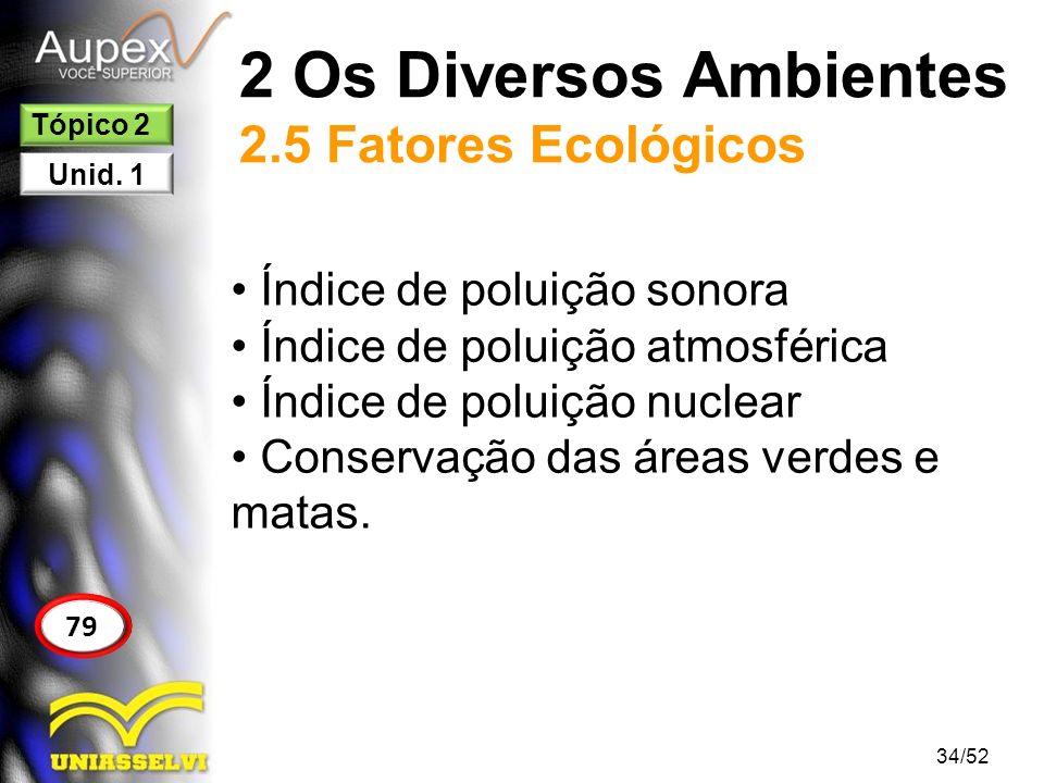 2 Os Diversos Ambientes 2.5 Fatores Ecológicos Índice de poluição sonora Índice de poluição atmosférica Índice de poluição nuclear Conservação das áre