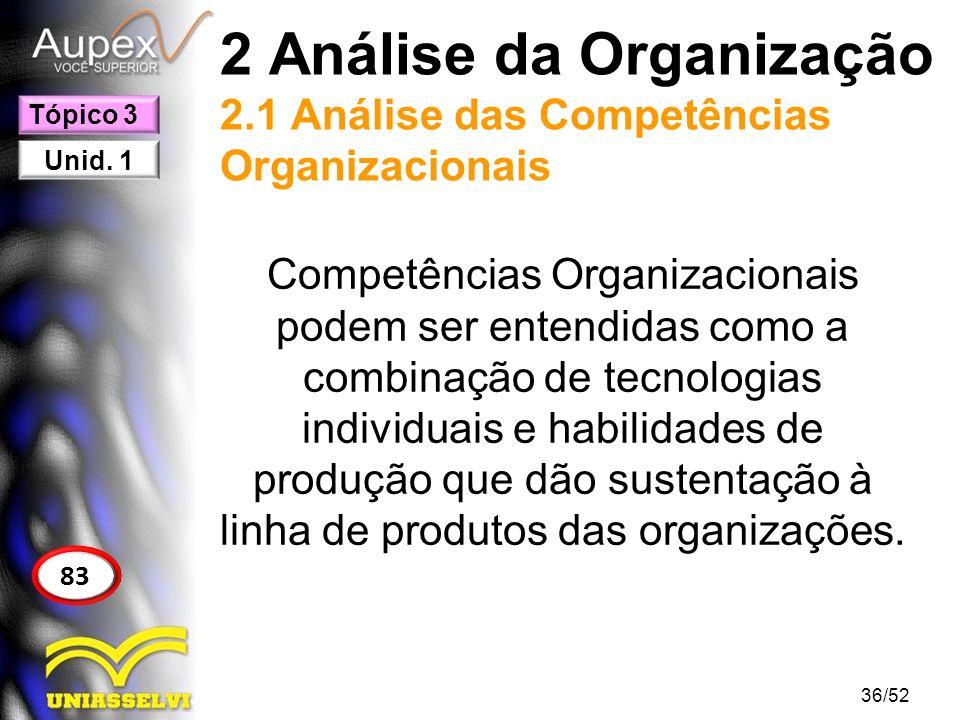 2 Análise da Organização 2.1 Análise das Competências Organizacionais Competências Organizacionais podem ser entendidas como a combinação de tecnologi