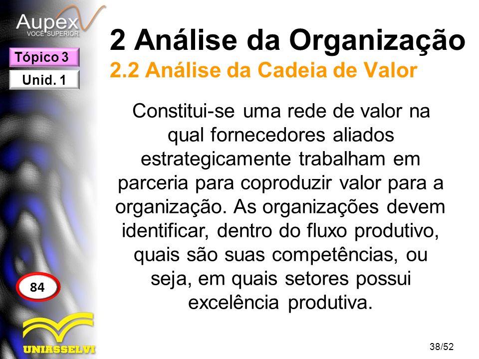2 Análise da Organização 2.2 Análise da Cadeia de Valor Constitui-se uma rede de valor na qual fornecedores aliados estrategicamente trabalham em parc