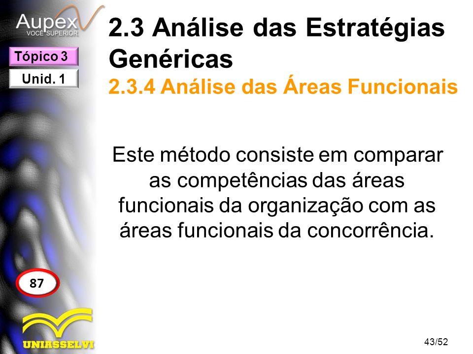 2.3 Análise das Estratégias Genéricas 2.3.4 Análise das Áreas Funcionais Este método consiste em comparar as competências das áreas funcionais da orga