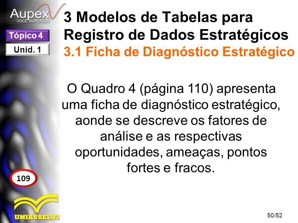 3 Modelos de Tabelas para Registro de Dados Estratégicos 3.1 Ficha de Diagnóstico Estratégico O Quadro 4 (página 110) apresenta uma ficha de diagnósti