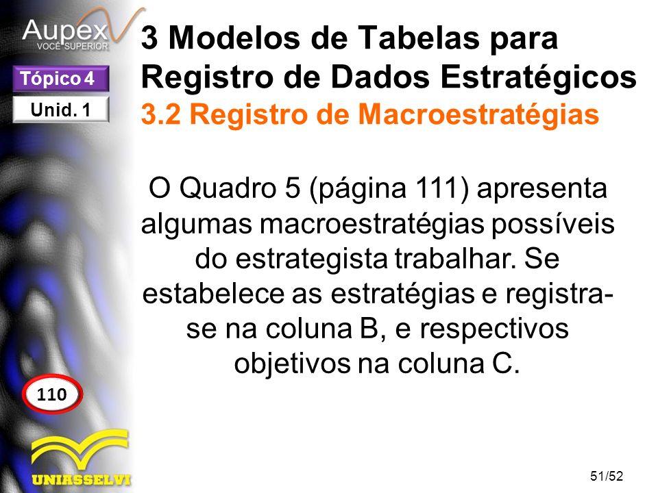 3 Modelos de Tabelas para Registro de Dados Estratégicos 3.2 Registro de Macroestratégias O Quadro 5 (página 111) apresenta algumas macroestratégias p