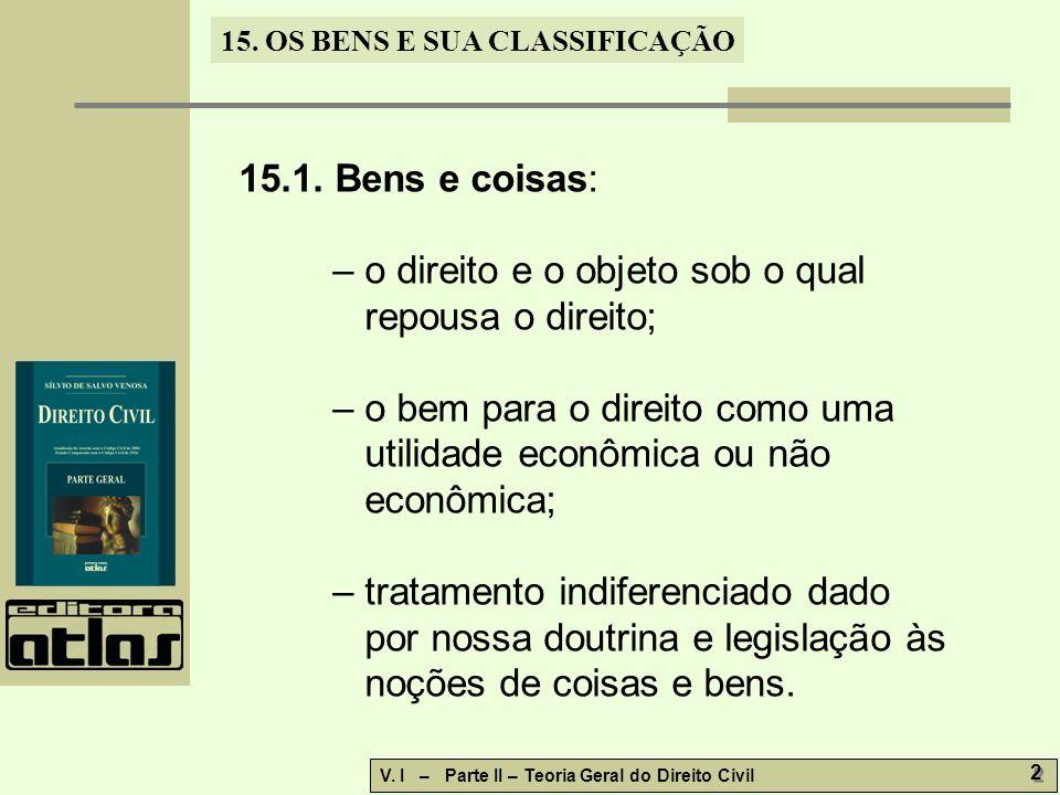 15.OS BENS E SUA CLASSIFICAÇÃO V. I – Parte II – Teoria Geral do Direito Civil 23 15.9.