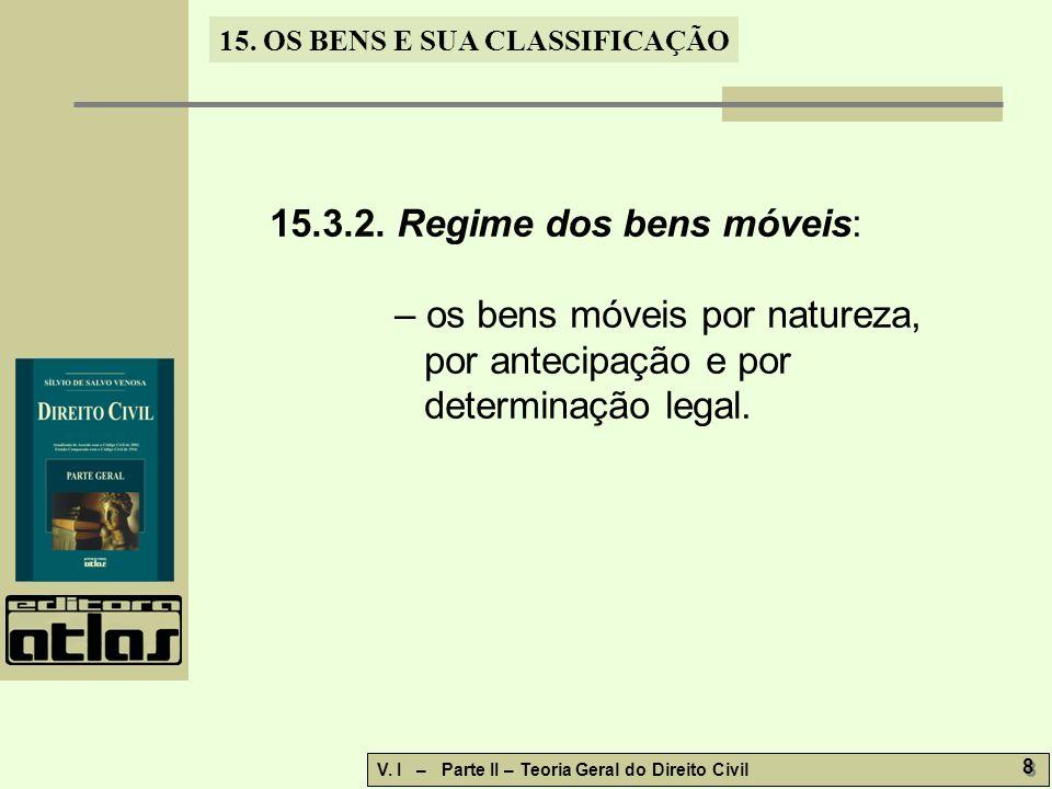 15.OS BENS E SUA CLASSIFICAÇÃO V. I – Parte II – Teoria Geral do Direito Civil 9 9 15.4.