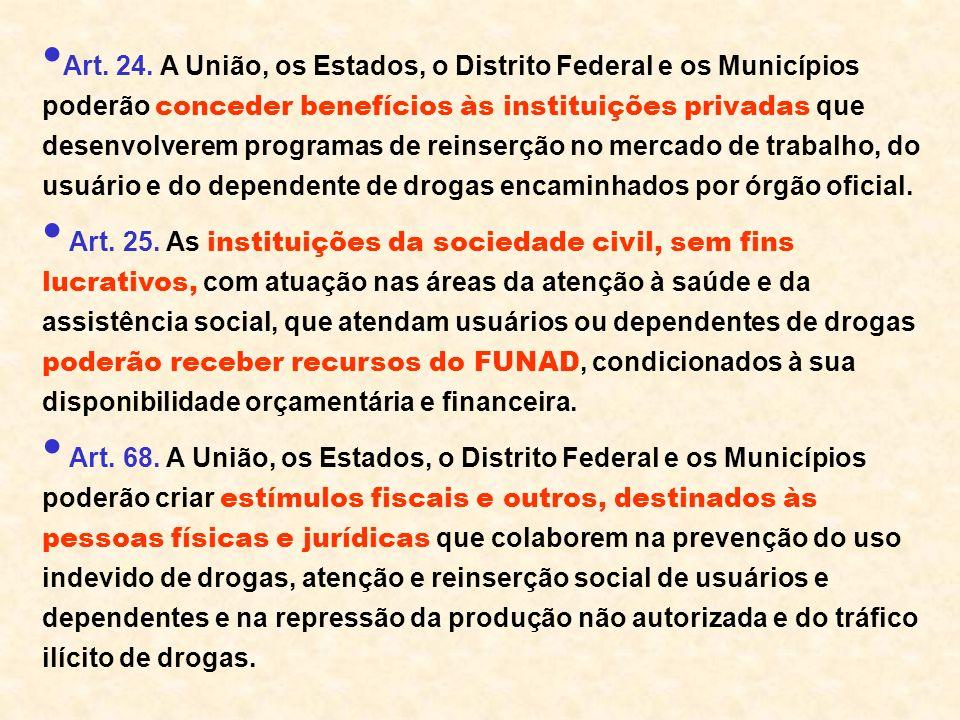 Art. 24. A União, os Estados, o Distrito Federal e os Municípios poderão conceder benefícios às instituições privadas que desenvolverem programas de r