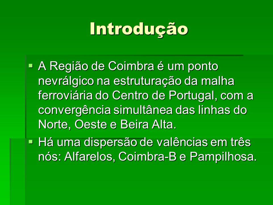 Introdução A Região de Coimbra é um ponto nevrálgico na estruturação da malha ferroviária do Centro de Portugal, com a convergência simultânea das lin