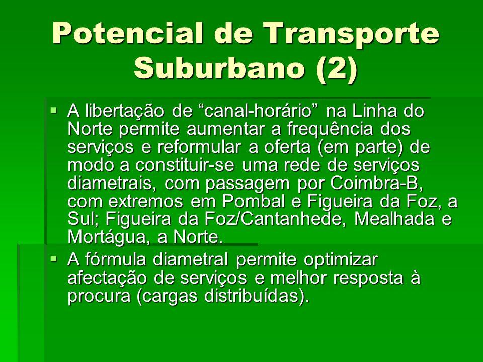 Potencial de Transporte Suburbano (2) A libertação de canal-horário na Linha do Norte permite aumentar a frequência dos serviços e reformular a oferta