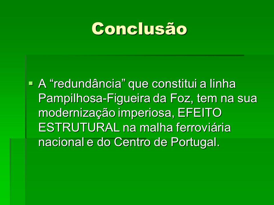 Conclusão A redundância que constitui a linha Pampilhosa-Figueira da Foz, tem na sua modernização imperiosa, EFEITO ESTRUTURAL na malha ferroviária na