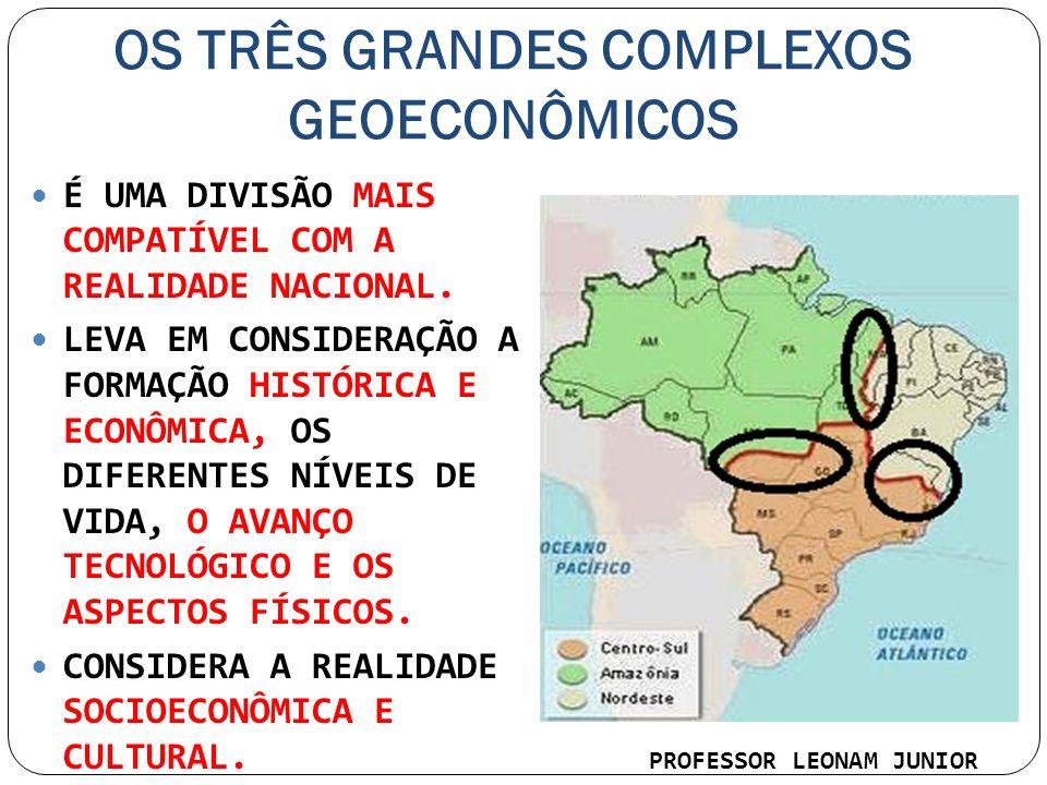 OS TRÊS GRANDES COMPLEXOS GEOECONÔMICOS É UMA DIVISÃO MAIS COMPATÍVEL COM A REALIDADE NACIONAL. LEVA EM CONSIDERAÇÃO A FORMAÇÃO HISTÓRICA E ECONÔMICA,