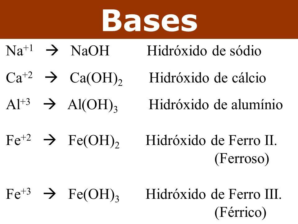 Bases Principais nox variáveis: (+2/+3)(+x/+y) Fe +2 ferroso Fe +3 férrico Cr +2 cromoso Cr +3 crômico Co +2 cobaltoso Co +3 cobáltico Au +1 Auroso Au +3 Áurico Cu +1 Cuproso Cu +2 Cúprico Pb +2 Plumboso Pb +4 Plúmbico