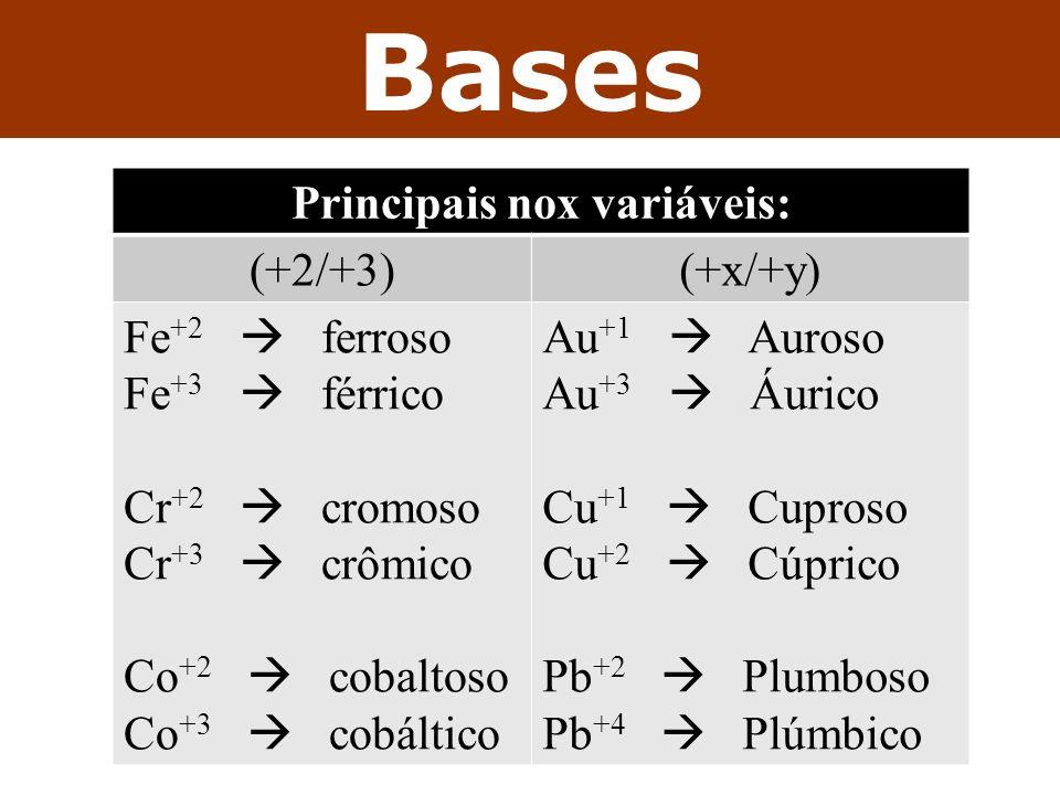 Bases Dissociação iônica: Dissolução em água: NaOH (s) Na +1 (aq) + OH -1 (aq).