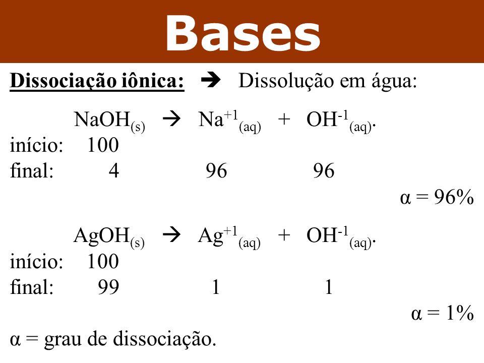 PO 4 -3 - fosfato SO 4 -2 - sulfato NO 3 -1 - nitrato ClO 3 -1 - clorato CO 3 -2 - carbonato HPO 3 -2 - fosfito SO 3 -2 - sulfito NO 2 -1 - nitrito ClO 2 -1 - clorito CO 2 -2 - não existe Sais Tabela de ânions oxigenados O carbono não tem ito