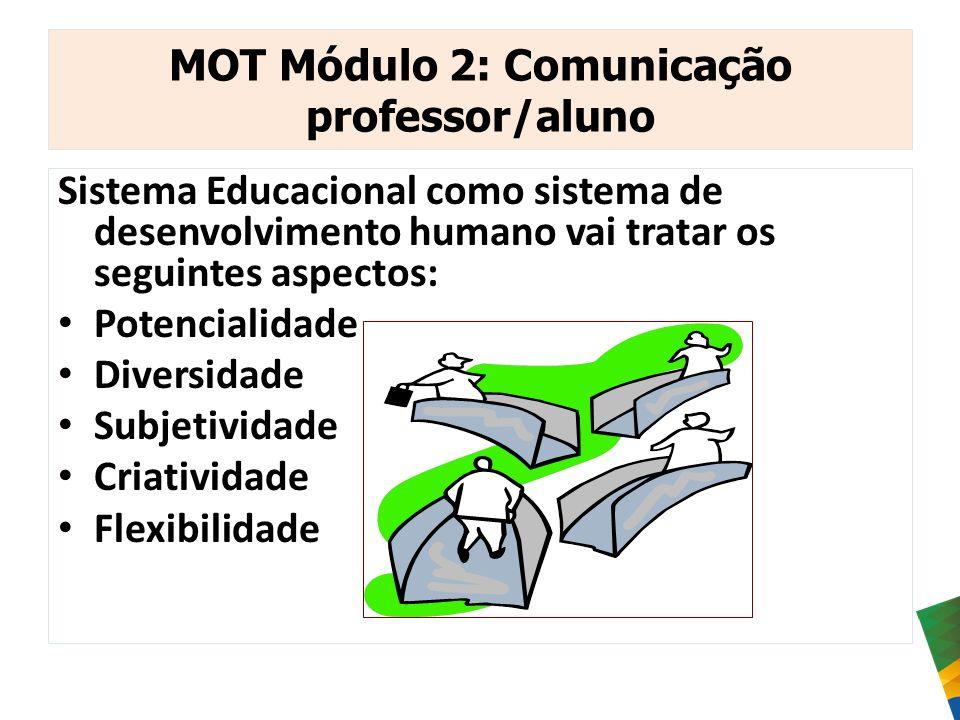 MOT Módulo 2: Comunicação professor/aluno Sistema Educacional como sistema de desenvolvimento humano vai tratar os seguintes aspectos: Potencialidade