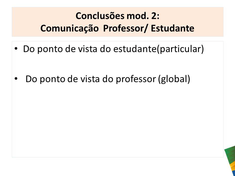 Conclusões mod. 2: Comunicação Professor/ Estudante Do ponto de vista do estudante(particular) Do ponto de vista do professor (global)