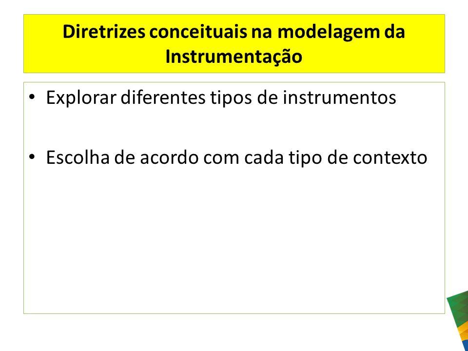 Diretrizes conceituais na modelagem da Instrumentação Explorar diferentes tipos de instrumentos Escolha de acordo com cada tipo de contexto