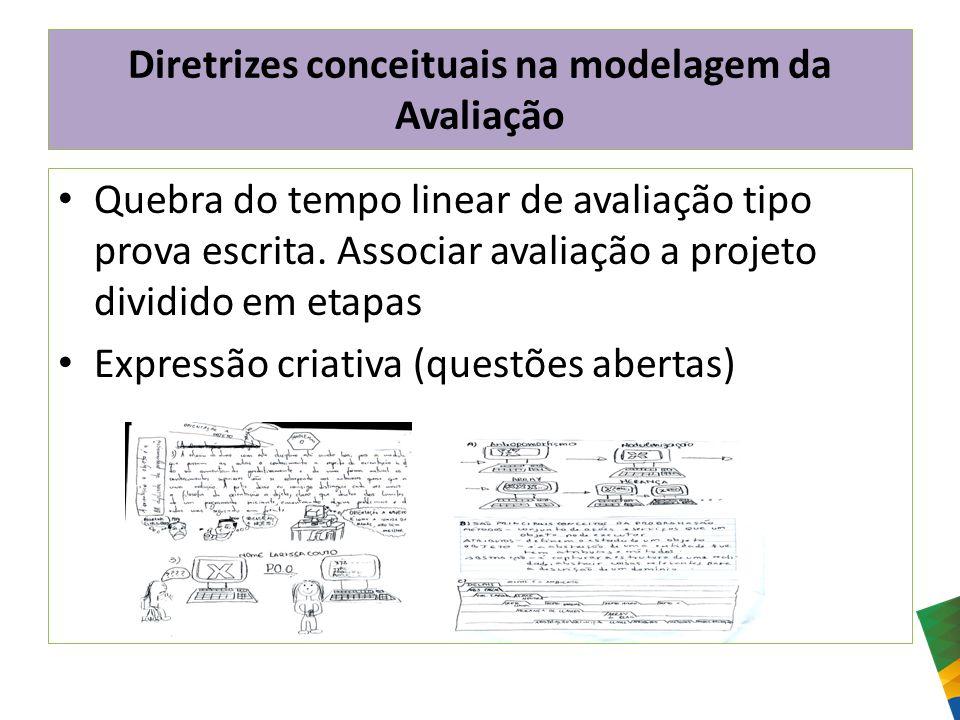 Diretrizes conceituais na modelagem da Avaliação Quebra do tempo linear de avaliação tipo prova escrita. Associar avaliação a projeto dividido em etap