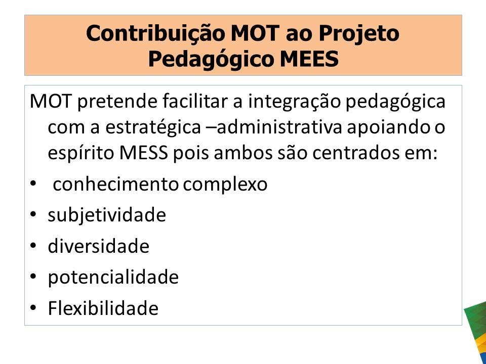 Contribuição MOT ao Projeto Pedagógico MEES MOT pretende facilitar a integração pedagógica com a estratégica –administrativa apoiando o espírito MESS