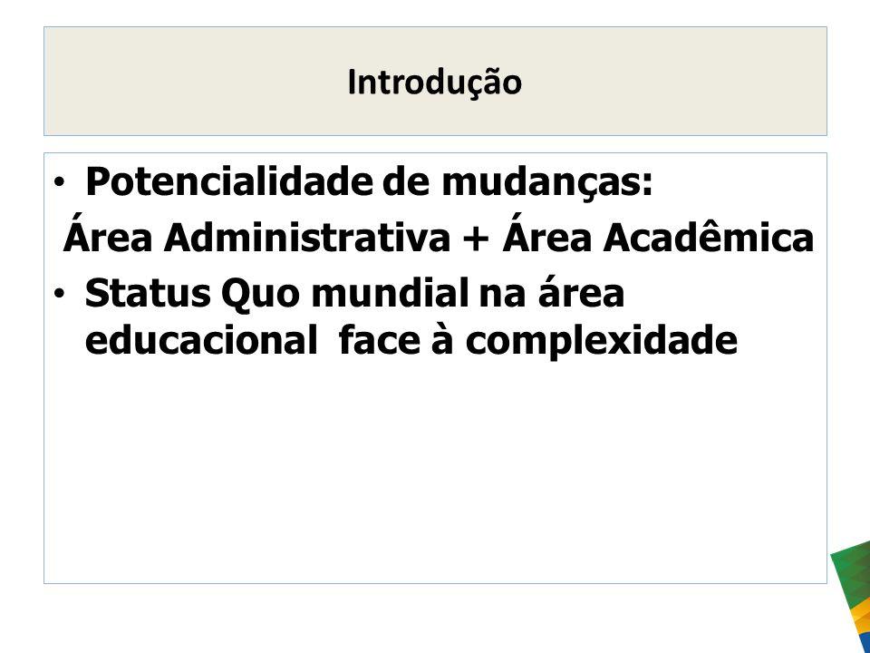 Introdução Potencialidade de mudanças: Área Administrativa + Área Acadêmica Status Quo mundial na área educacional face à complexidade