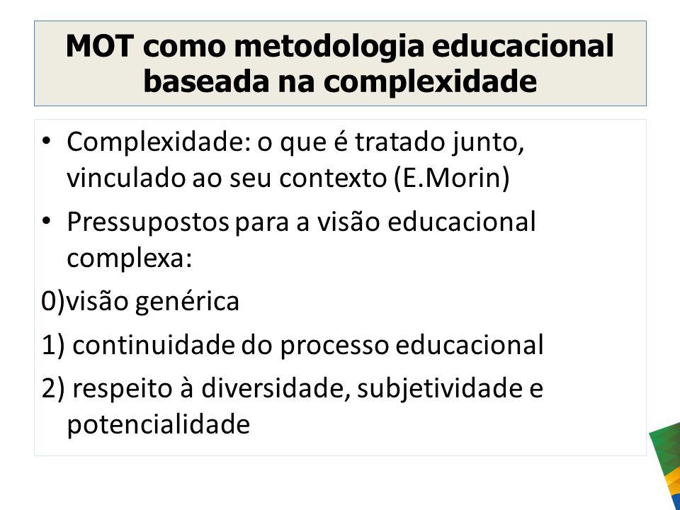 MOT como metodologia educacional baseada na complexidade Complexidade: o que é tratado junto, vinculado ao seu contexto (E.Morin) Pressupostos para a