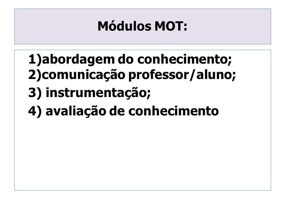 Módulos MOT: 1)abordagem do conhecimento; 2)comunicação professor/aluno; 3) instrumentação; 4) avaliação de conhecimento
