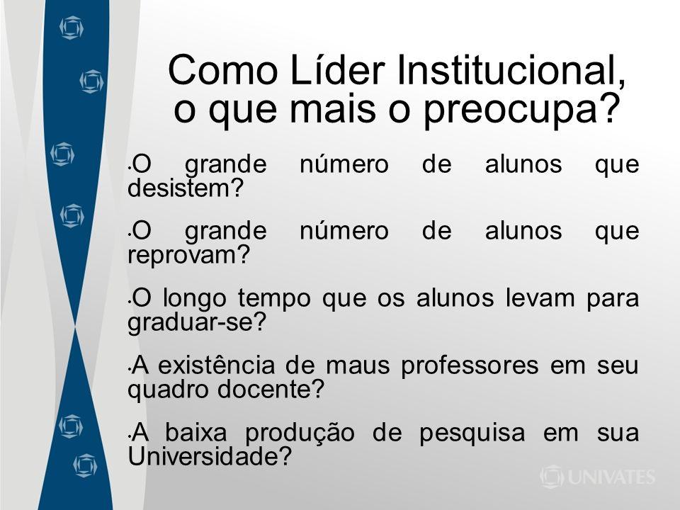 Como Líder Institucional, o que mais o preocupa? O grande número de alunos que desistem? O grande número de alunos que reprovam? O longo tempo que os