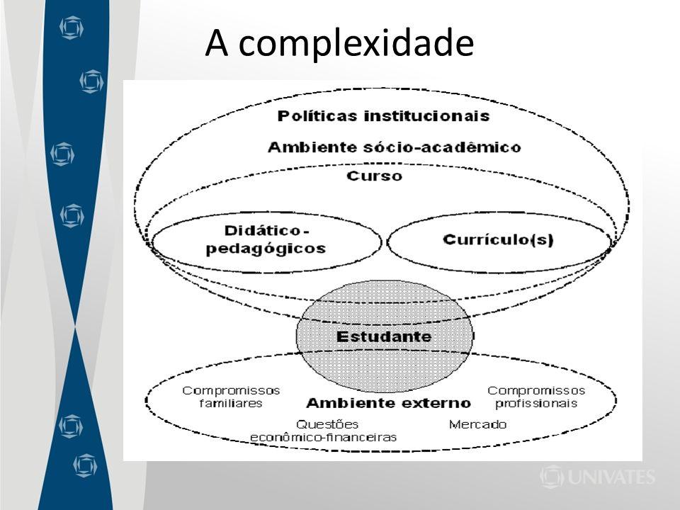 A complexidade