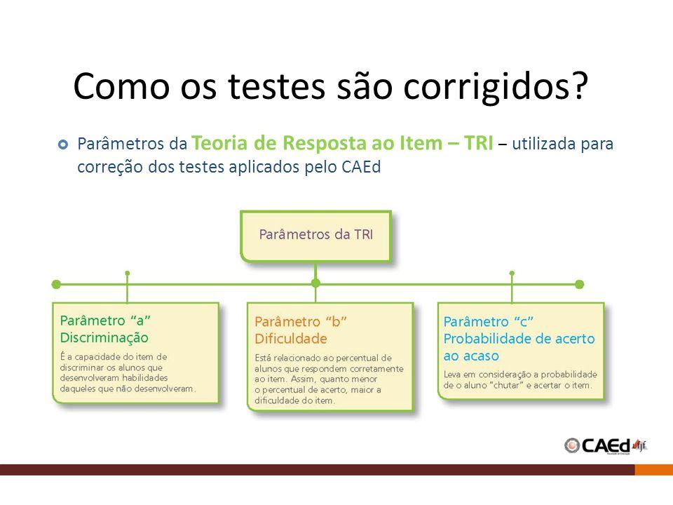 Como os testes são corrigidos? Parâmetros da Teoria de Resposta ao Item – TRI – utilizada para correção dos testes aplicados pelo CAEd