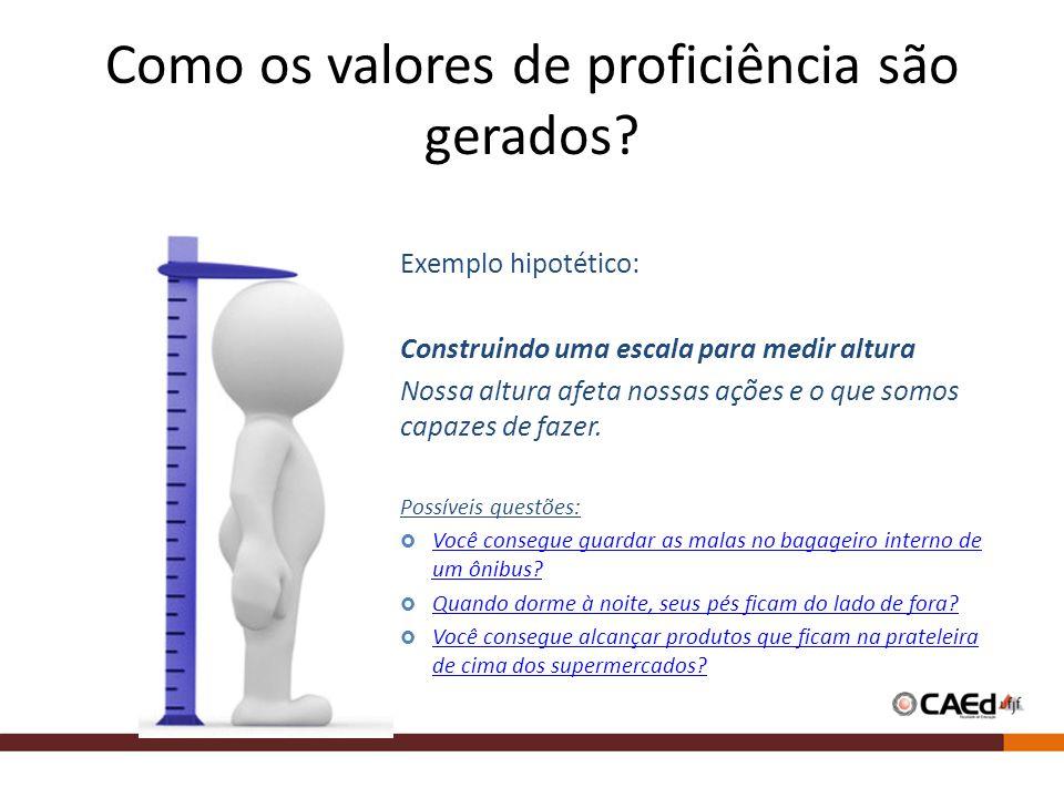 Como os valores de proficiência são gerados? Exemplo hipotético: Construindo uma escala para medir altura Nossa altura afeta nossas ações e o que somo