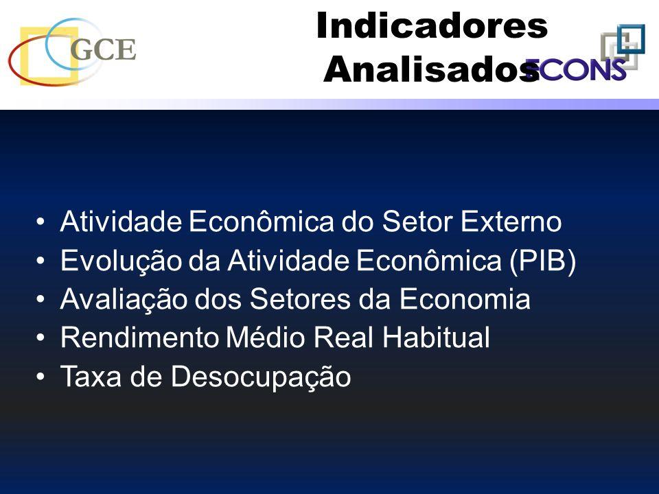 Indicadores Analisados Atividade Econômica do Setor Externo Evolução da Atividade Econômica (PIB) Avaliação dos Setores da Economia Rendimento Médio R