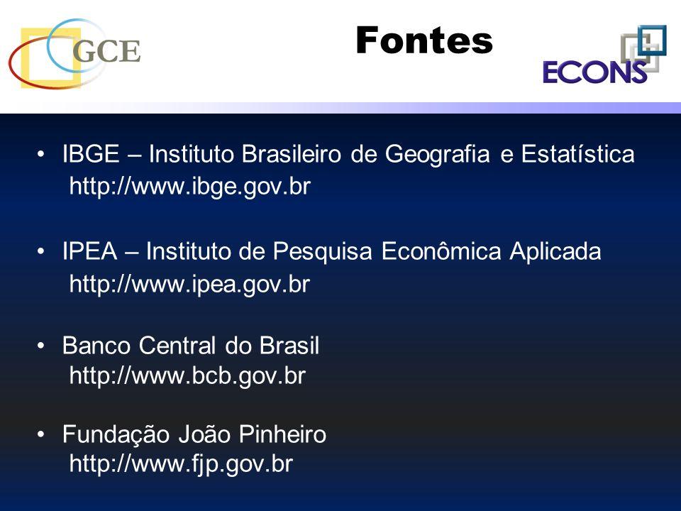 Fontes IBGE – Instituto Brasileiro de Geografia e Estatística http://www.ibge.gov.br IPEA – Instituto de Pesquisa Econômica Aplicada http://www.ipea.g